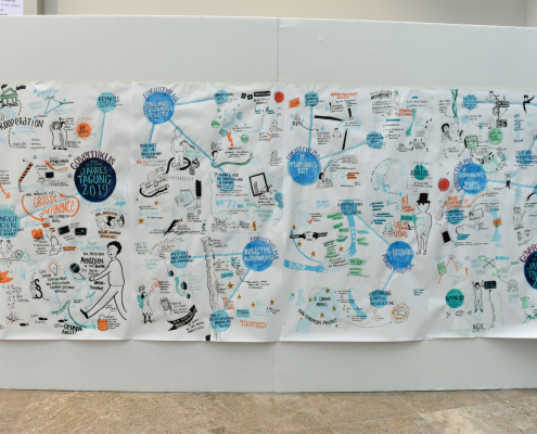 Großes Graphic Recording Plakat